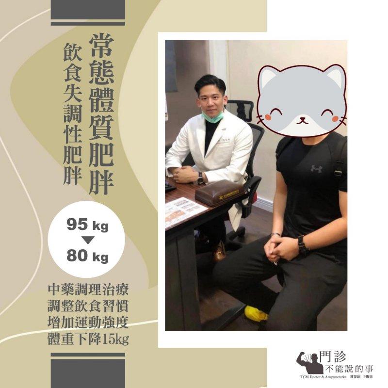 重訓減重減脂卡關中醫調理瘦15KG-封面圖