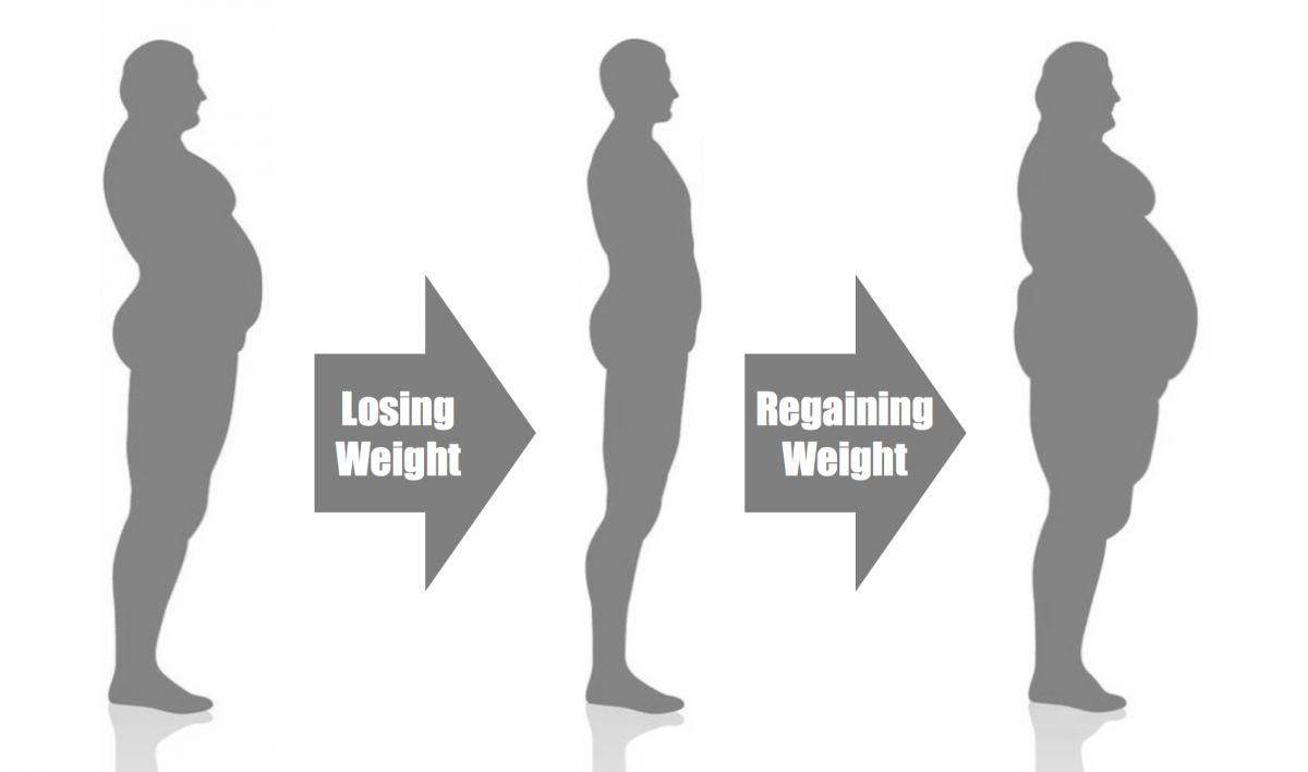 減肥最終戰避免復胖-封面圖